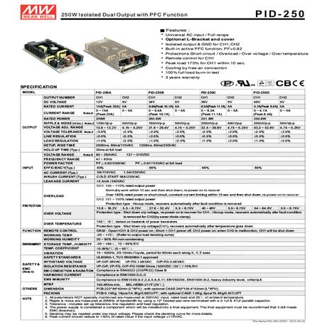 PID-250.jpg